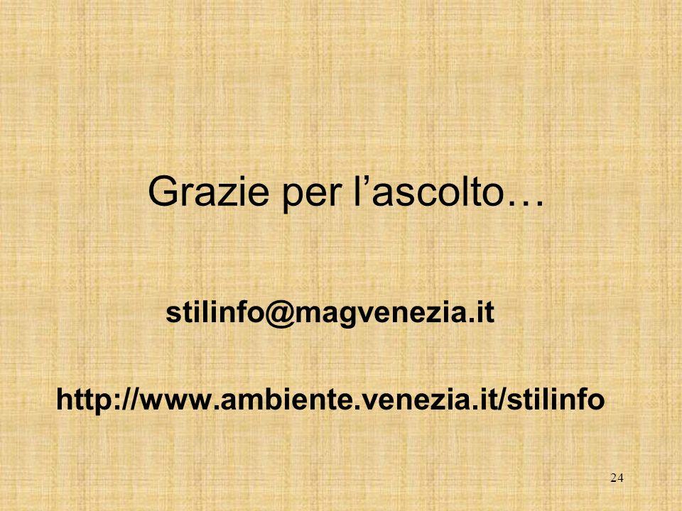 24 Grazie per l'ascolto… stilinfo@magvenezia.it http://www.ambiente.venezia.it/stilinfo