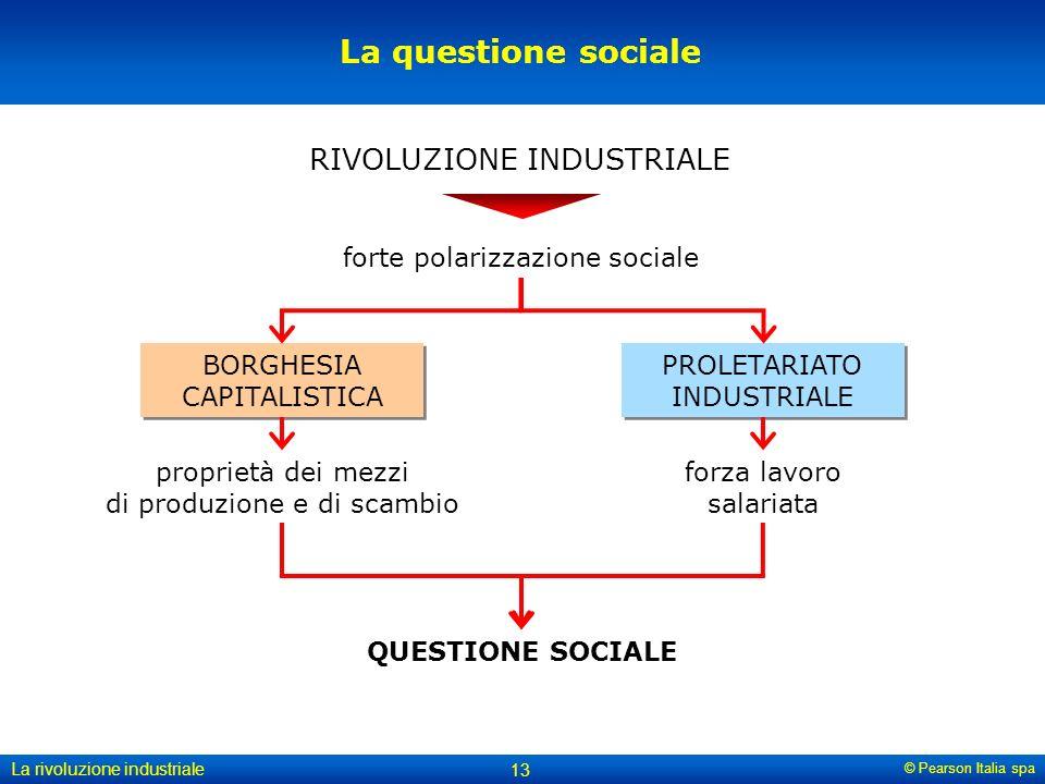 © Pearson Italia spa La rivoluzione industriale 13 La questione sociale RIVOLUZIONE INDUSTRIALE forte polarizzazione sociale BORGHESIA CAPITALISTICA PROLETARIATO INDUSTRIALE proprietà dei mezzi di produzione e di scambio forza lavoro salariata QUESTIONE SOCIALE