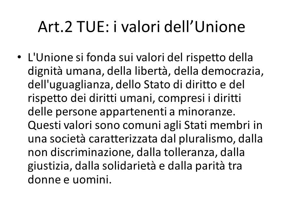 Art.2 TUE: i valori dell'Unione L'Unione si fonda sui valori del rispetto della dignità umana, della libertà, della democrazia, dell'uguaglianza, dell