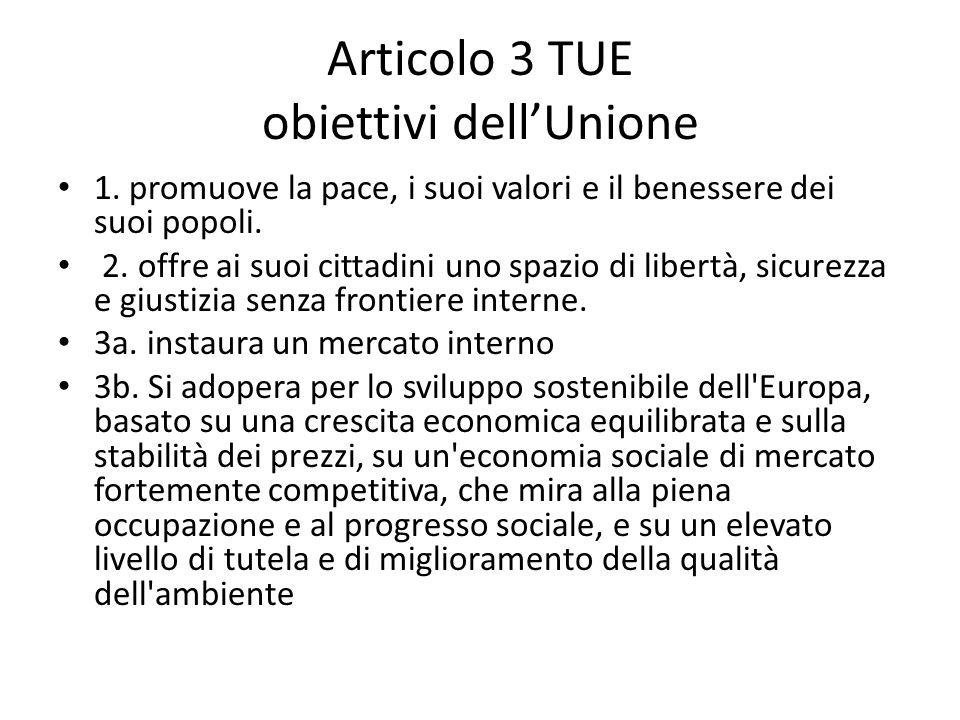 Articolo 3 TUE obiettivi dell'Unione 1. promuove la pace, i suoi valori e il benessere dei suoi popoli. 2. offre ai suoi cittadini uno spazio di liber