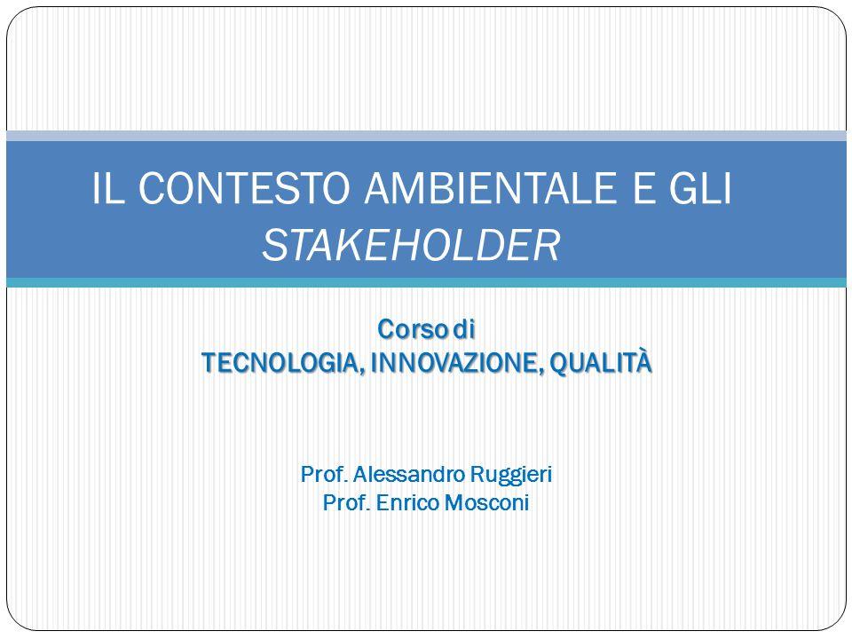 IL CONTESTO AMBIENTALE E GLI STAKEHOLDER Corso di TECNOLOGIA, INNOVAZIONE, QUALITÀ Prof.