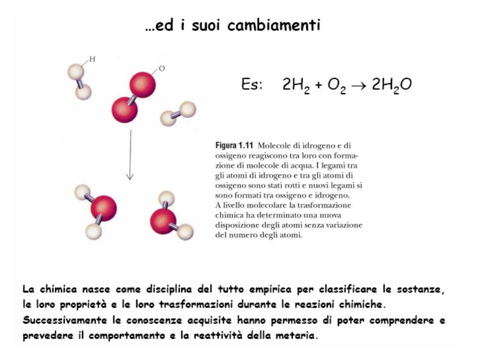 Unità di massa atomica ( u.m.a.): 1/12 della massa di 12 C ( = 1,6606×10 -27 kg) C z A ; C 6 12 il Nucleo contiene 6 protoni e 6 neutroni z A C Numero atomico Numero di massa Simbolo chimico del carbonio