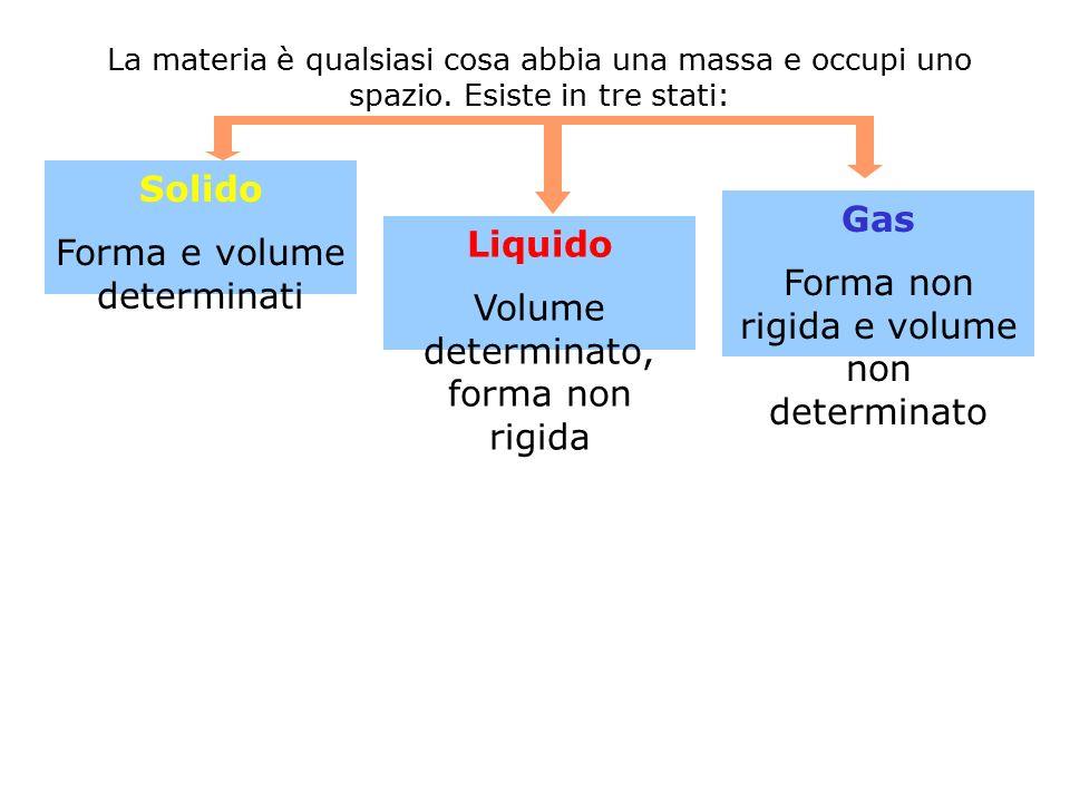 Il processo secondo il quale un soluto si scioglie in un dato solvente è pure un cambiamento fisico.