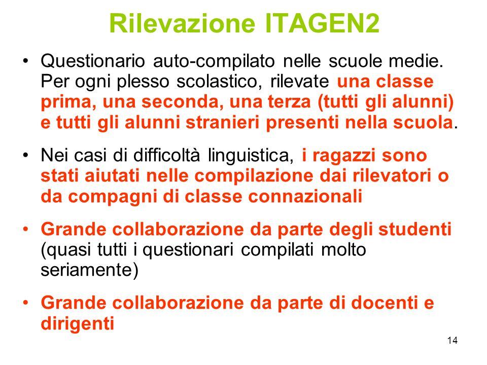 14 Rilevazione ITAGEN2 Questionario auto-compilato nelle scuole medie.
