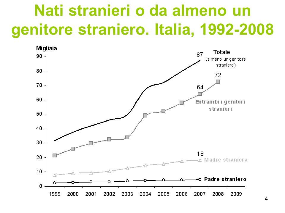4 Nati stranieri o da almeno un genitore straniero. Italia, 1992-2008