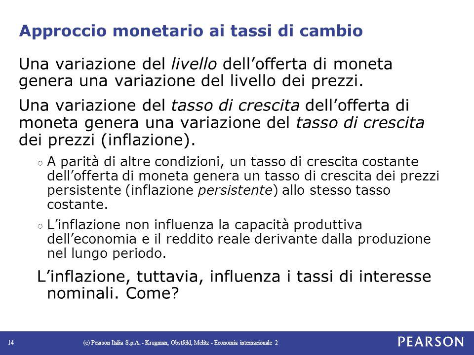 Approccio monetario ai tassi di cambio Una variazione del livello dell'offerta di moneta genera una variazione del livello dei prezzi.