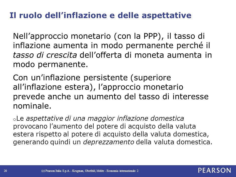 Il ruolo dell'inflazione e delle aspettative Nell'approccio monetario (con la PPP), il tasso di inflazione aumenta in modo permanente perché il tasso di crescita dell'offerta di moneta aumenta in modo permanente.
