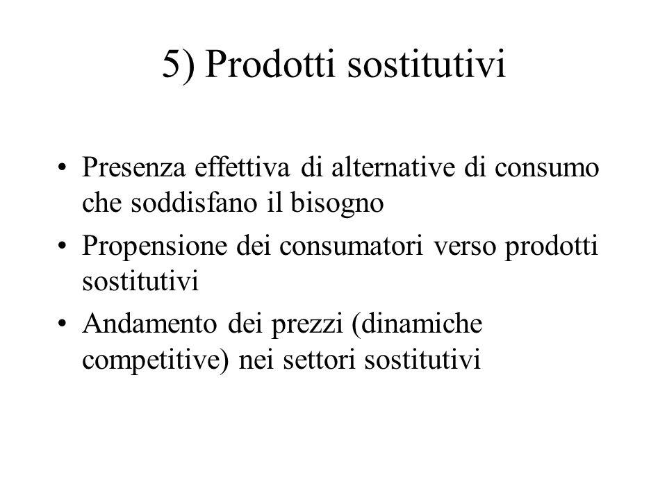 5) Prodotti sostitutivi Presenza effettiva di alternative di consumo che soddisfano il bisogno Propensione dei consumatori verso prodotti sostitutivi Andamento dei prezzi (dinamiche competitive) nei settori sostitutivi