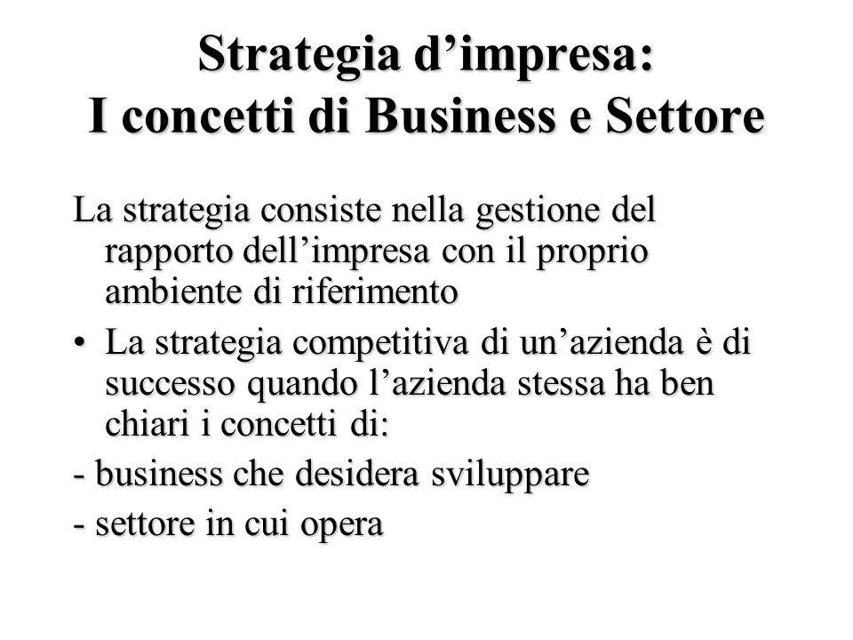 Strategia d'impresa: I concetti di Business e Settore La strategia consiste nella gestione del rapporto dell'impresa con il proprio ambiente di riferimento La strategia competitiva di un'azienda è di successo quando l'azienda stessa ha ben chiari i concetti di:La strategia competitiva di un'azienda è di successo quando l'azienda stessa ha ben chiari i concetti di: - business che desidera sviluppare - settore in cui opera
