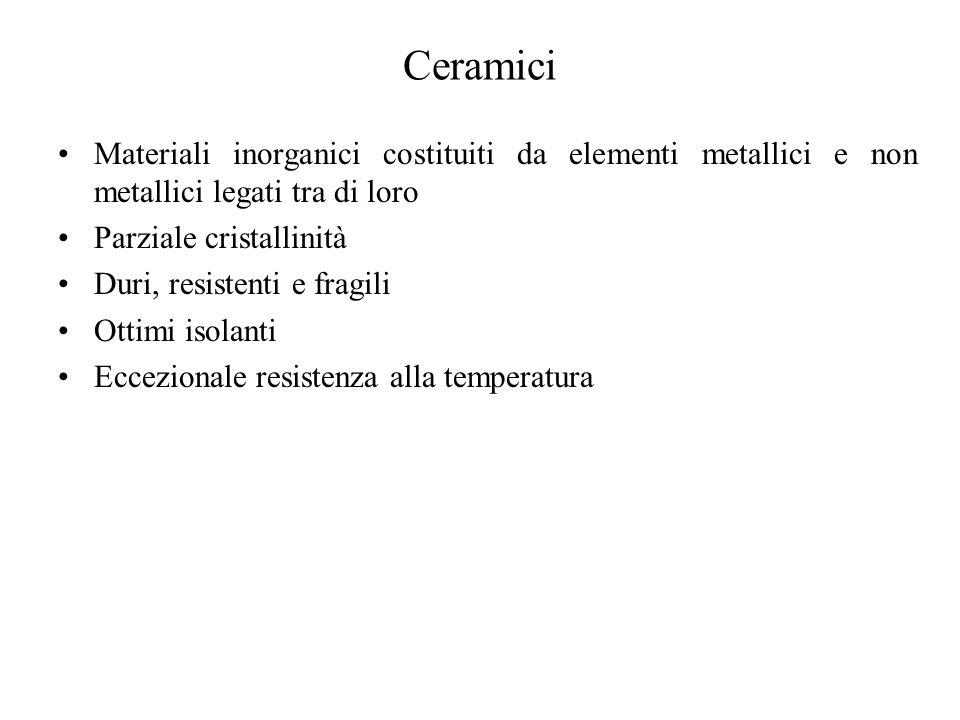 Ceramici Materiali inorganici costituiti da elementi metallici e non metallici legati tra di loro Parziale cristallinità Duri, resistenti e fragili Ottimi isolanti Eccezionale resistenza alla temperatura