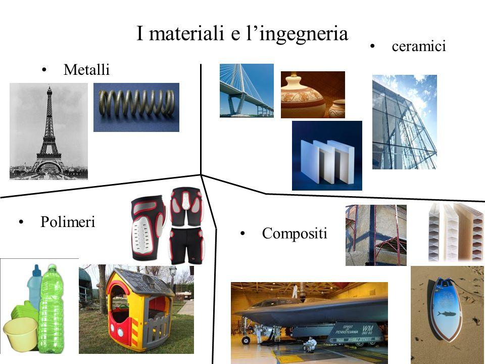 I materiali e l'ingegneria Metalli ceramici Polimeri Compositi