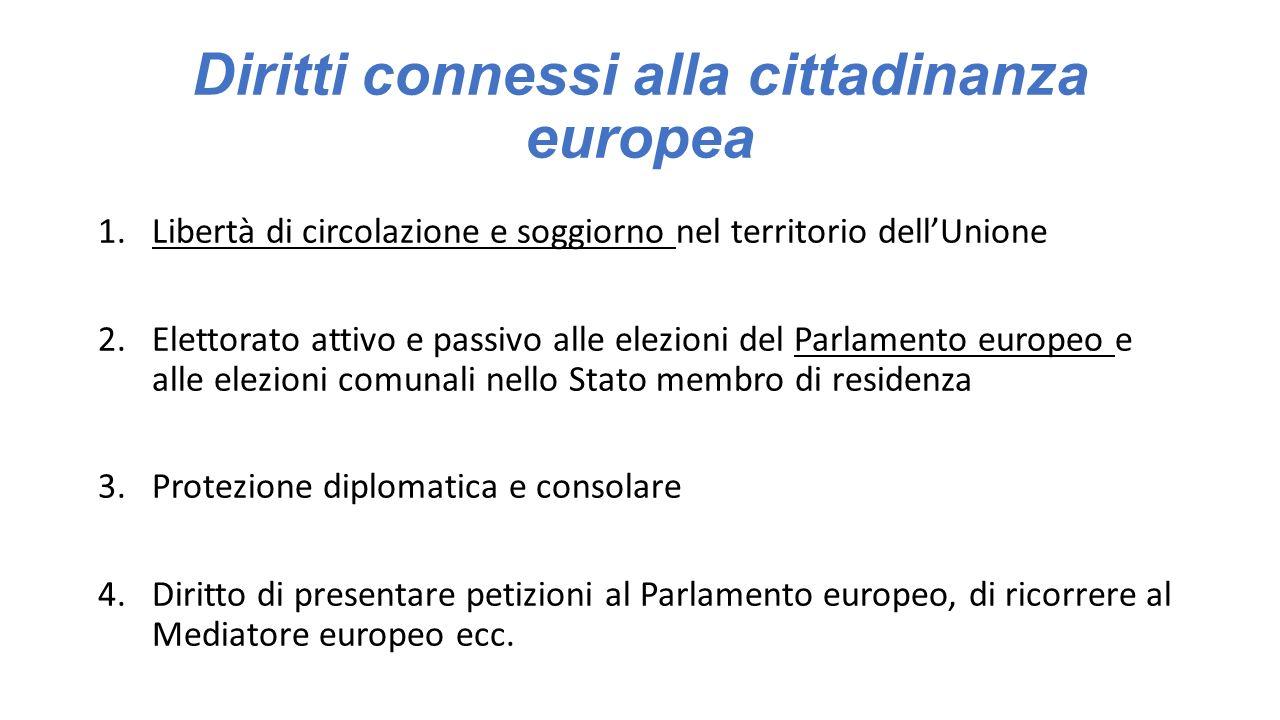 Diritti fondamentali e cittadinanza. Diritti fondamentali: il ...