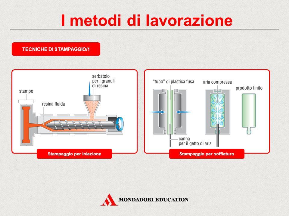 I metodi di lavorazione Stampaggio per soffiaturaStampaggio per iniezione TECNICHE DI STAMPAGGIO/1