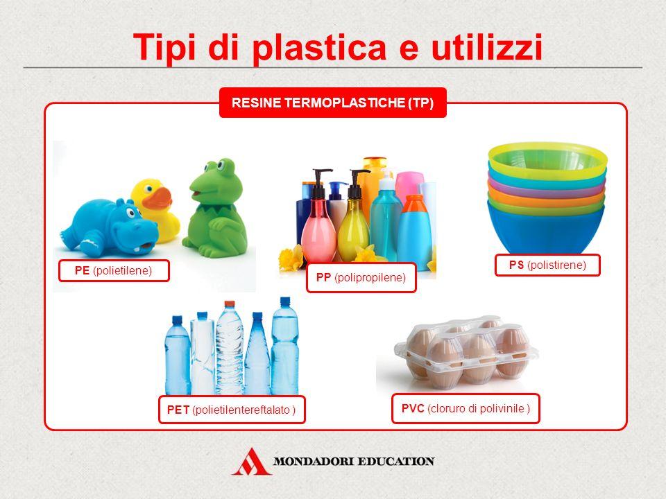 Tipi di plastica e utilizzi PET (polietilentereftalato ) PVC (cloruro di polivinile ) RESINE TERMOPLASTICHE (TP) PE (polietilene) PS (polistirene) PP