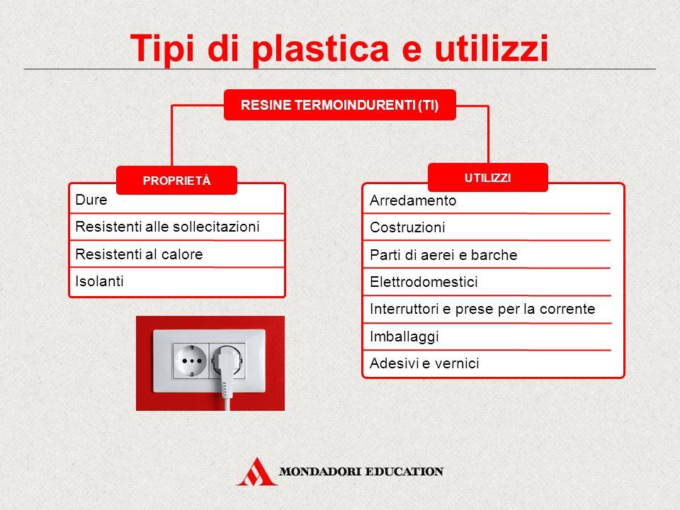 Tipi di plastica e utilizzi RESINE TERMOINDURENTI (TI) Dure Resistenti alle sollecitazioni Resistenti al calore Isolanti PROPRIETÀ UTILIZZI Arredament