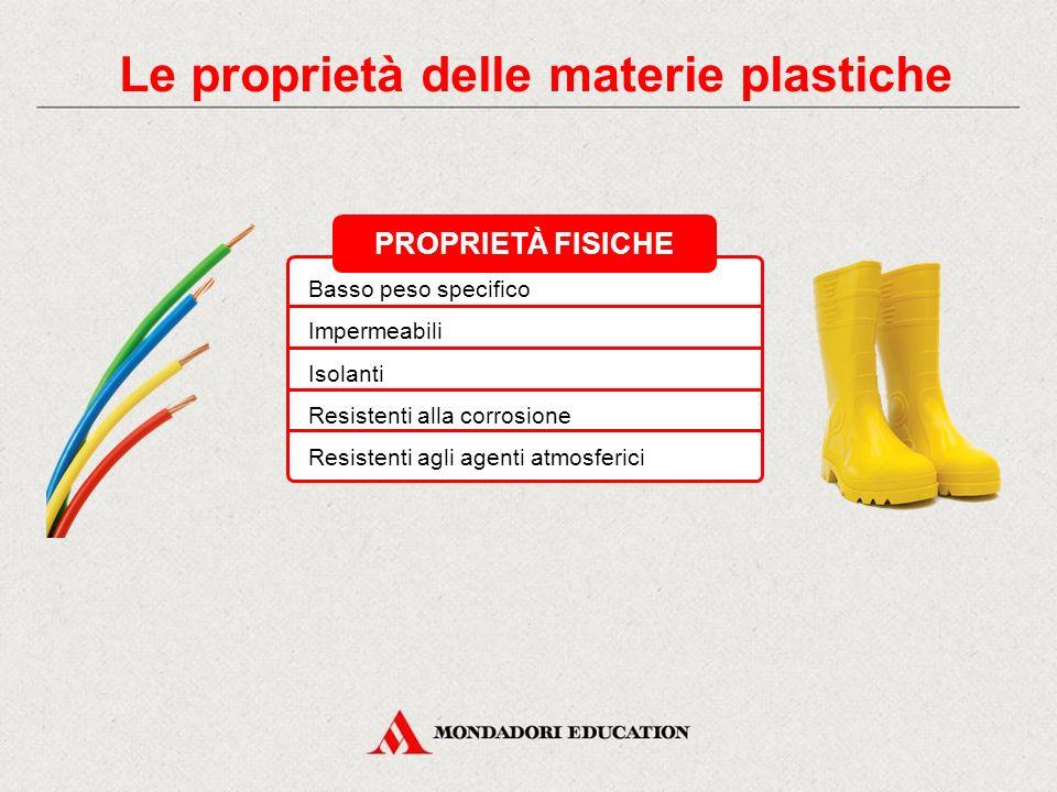 Le proprietà delle materie plastiche PROPRIETÀ FISICHE Basso peso specifico Impermeabili Isolanti Resistenti alla corrosione Resistenti agli agenti at