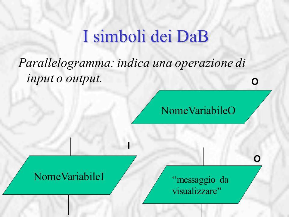 I simboli dei DaB I simboli dei DaB Parallelogramma: indica una operazione di input o output.