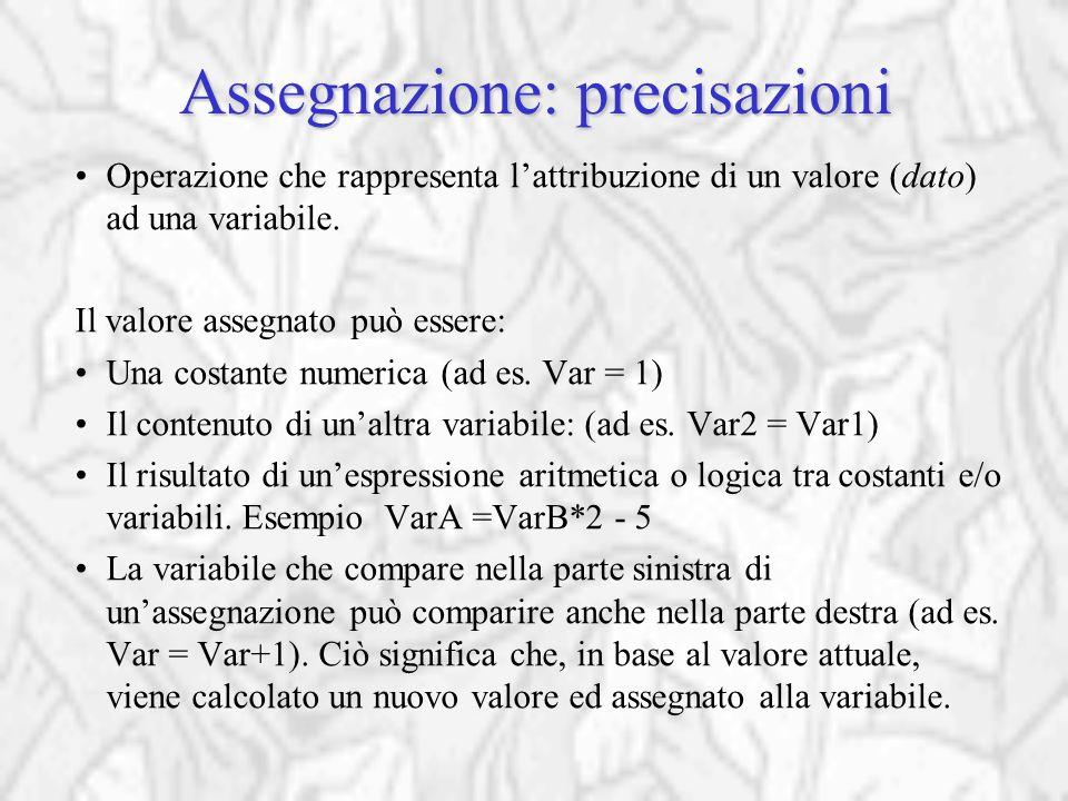 Assegnazione: precisazioni Operazione che rappresenta l'attribuzione di un valore (dato) ad una variabile.