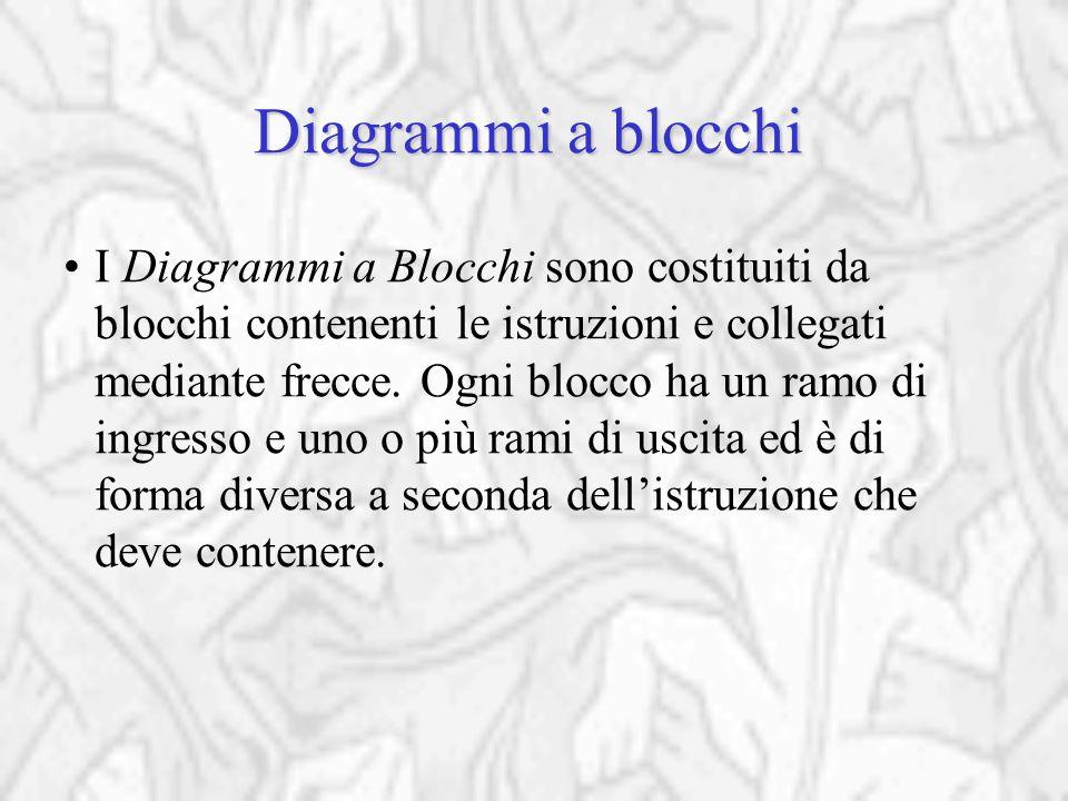 Diagrammi a blocchi I Diagrammi a Blocchi sono costituiti da blocchi contenenti le istruzioni e collegati mediante frecce.