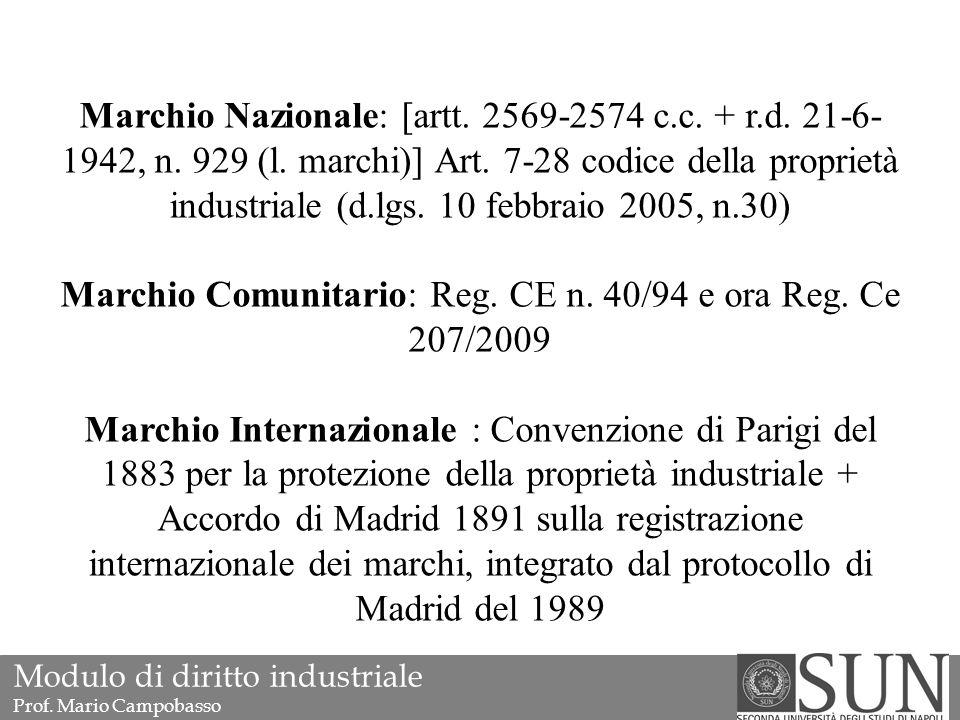 Marchio Nazionale: [artt. 2569-2574 c.c. + r.d. 21-6- 1942, n.