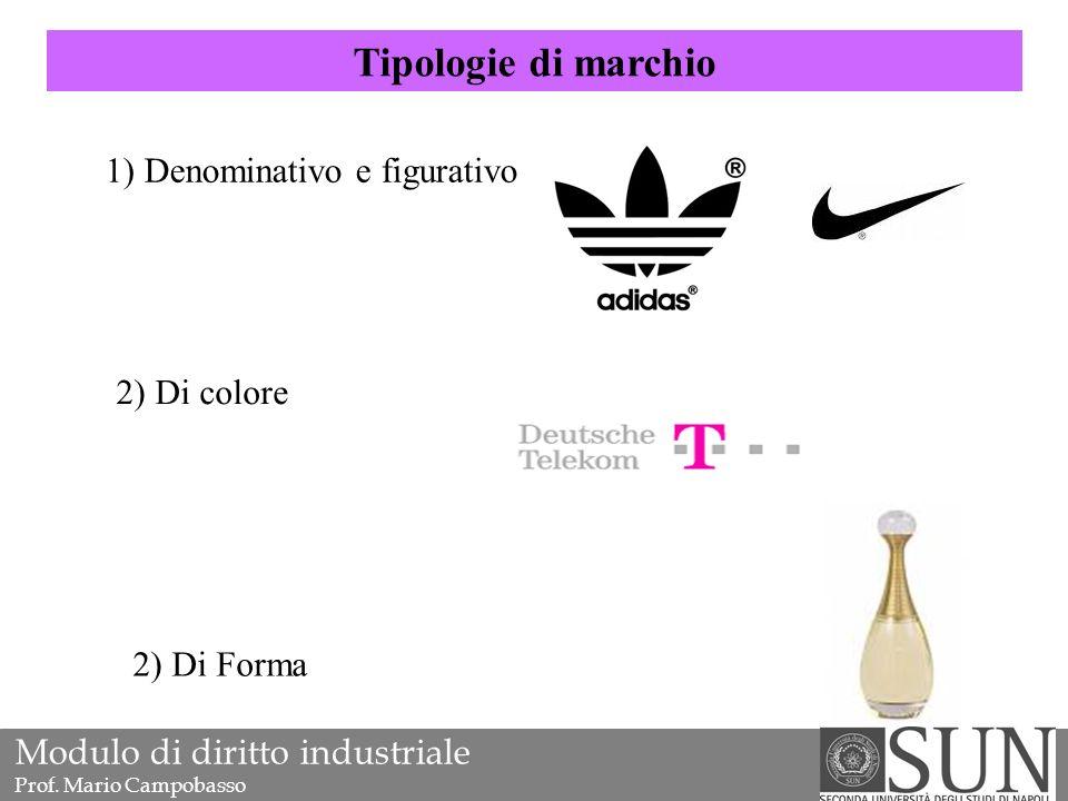 Tipologie di marchio 1) Denominativo e figurativo 2) Di colore 2) Di Forma Modulo di diritto industriale Prof.