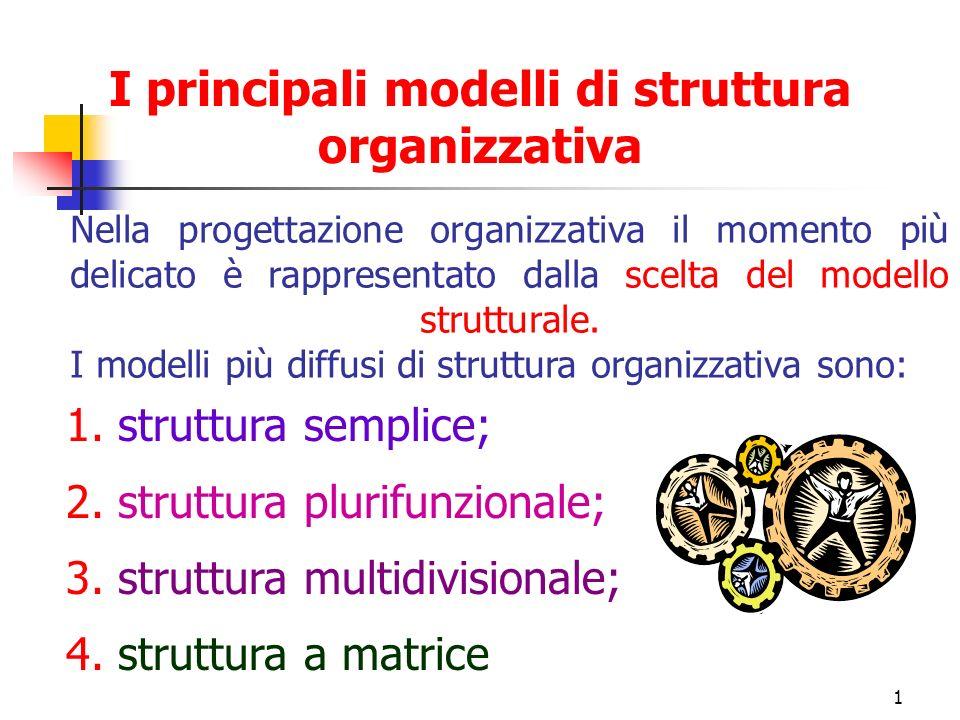 1 I principali modelli di struttura organizzativa Nella progettazione organizzativa il momento più delicato è rappresentato dalla scelta del modello strutturale.