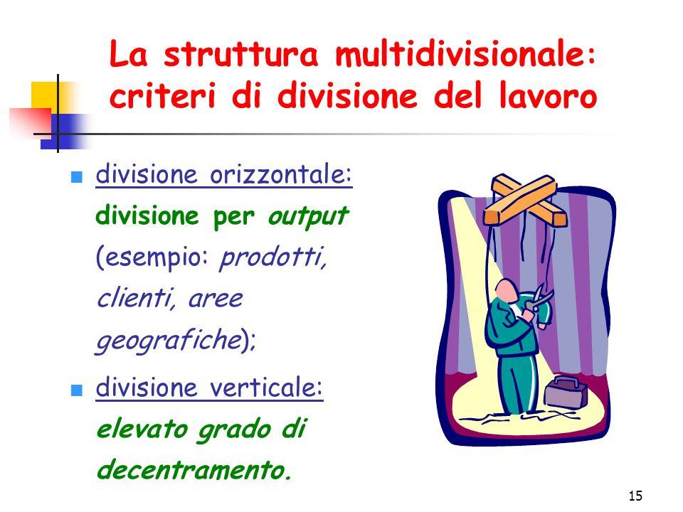 15 La struttura multidivisionale : criteri di divisione del lavoro divisione orizzontale: divisione per output (esempio: prodotti, clienti, aree geografiche); divisione verticale: elevato grado di decentramento.