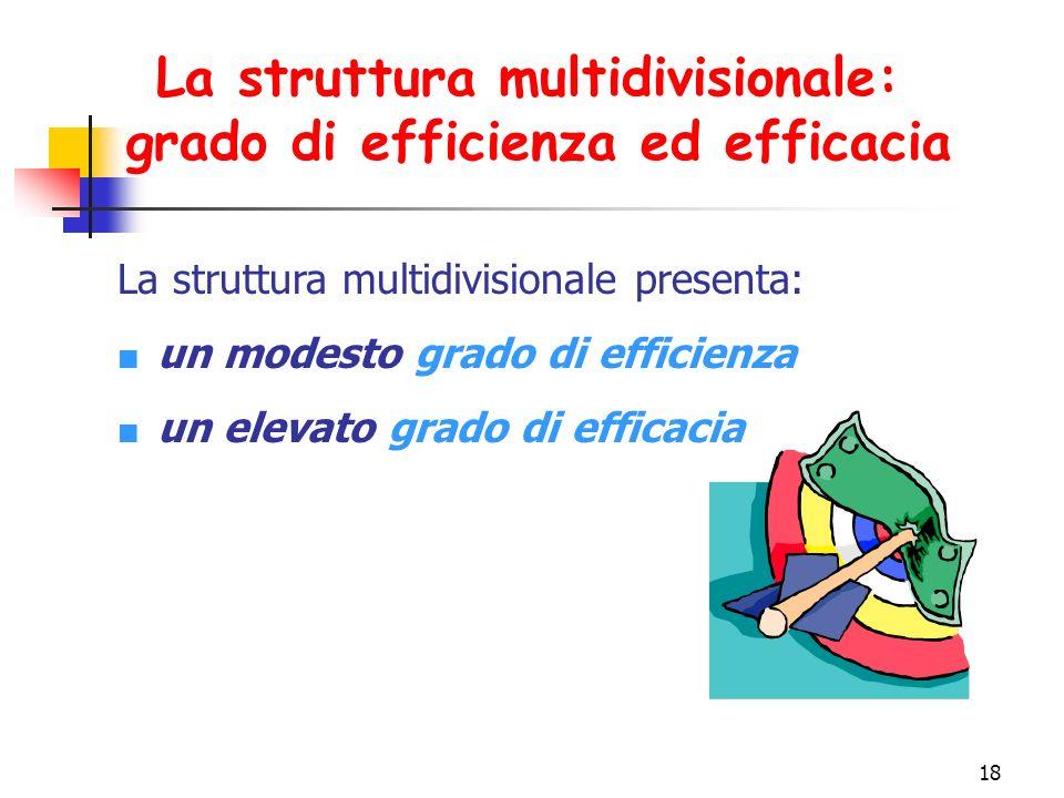 18 La struttura multidivisionale: grado di efficienza ed efficacia La struttura multidivisionale presenta: un modesto grado di efficienza un elevato grado di efficacia