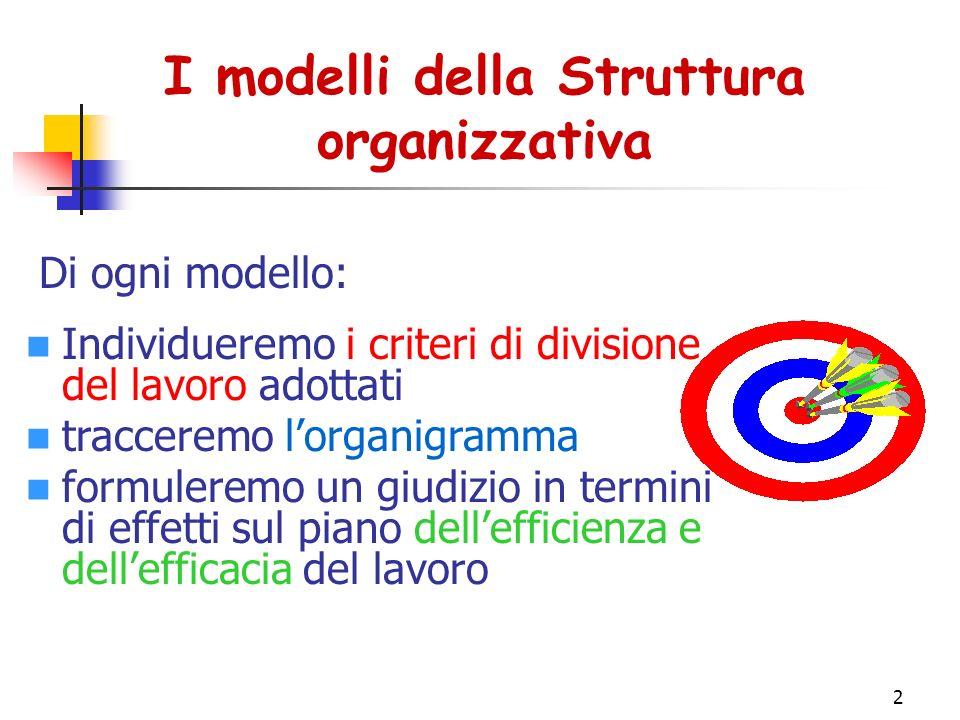 2 I modelli della Struttura organizzativa Di ogni modello: Individueremo i criteri di divisione del lavoro adottati tracceremo l'organigramma formuleremo un giudizio in termini di effetti sul piano dell'efficienza e dell'efficacia del lavoro