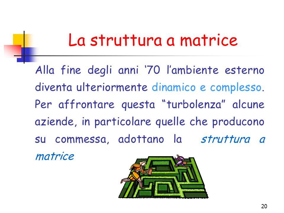 20 La struttura a matrice Alla fine degli anni '70 l'ambiente esterno diventa ulteriormente dinamico e complesso.
