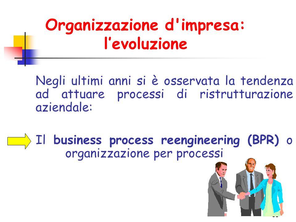 31 Negli ultimi anni si è osservata la tendenza ad attuare processi di ristrutturazione aziendale: Il business process reengineering (BPR) o organizzazione per processi Organizzazione d impresa: l'evoluzione