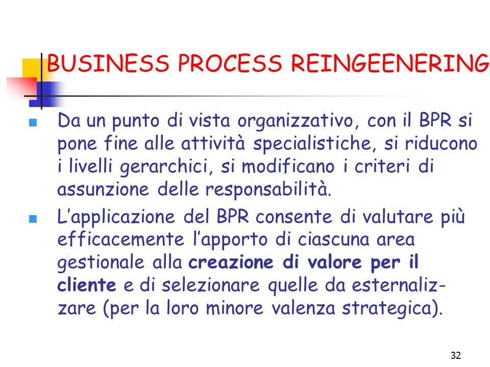 32 BUSINESS PROCESS REINGEENERING Da un punto di vista organizzativo, con il BPR si pone fine alle attività specialistiche, si riducono i livelli gerarchici, si modificano i criteri di assunzione delle responsabilità.