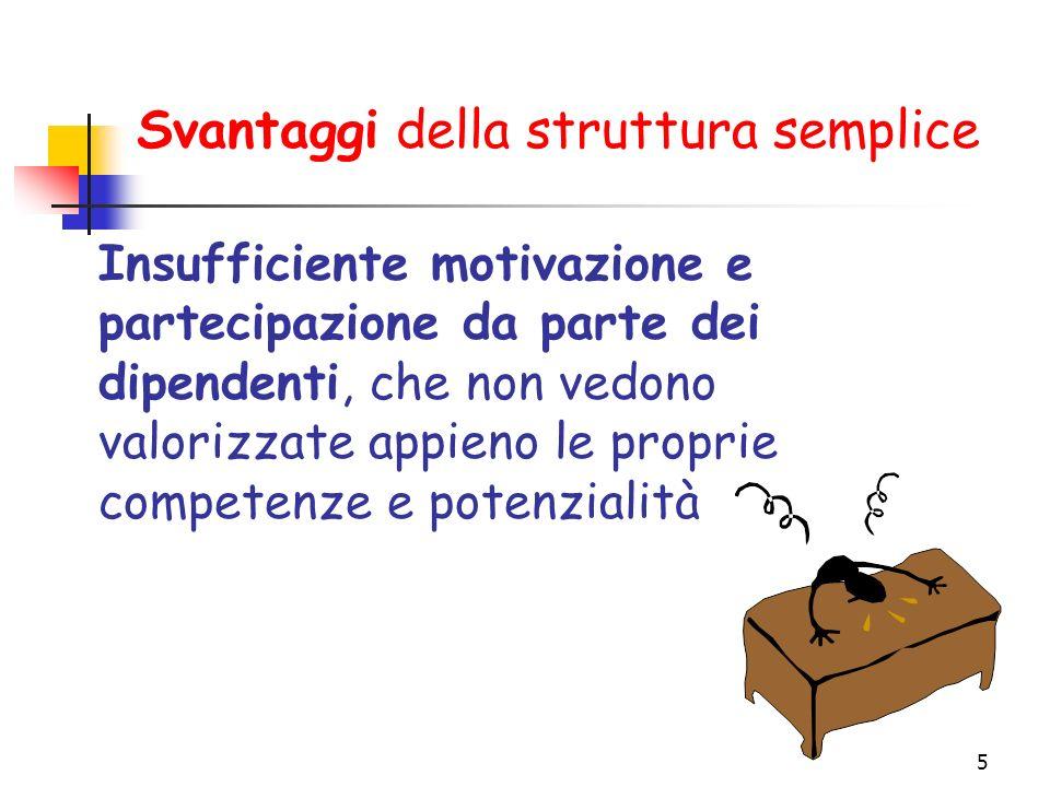 5 Svantaggi della struttura semplice Insufficiente motivazione e partecipazione da parte dei dipendenti, che non vedono valorizzate appieno le proprie competenze e potenzialità