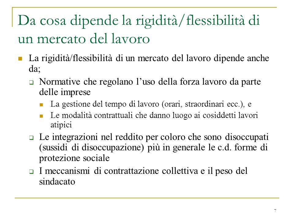 7 Da cosa dipende la rigidità/flessibilità di un mercato del lavoro La rigidità/flessibilità di un mercato del lavoro dipende anche da;  Normative ch