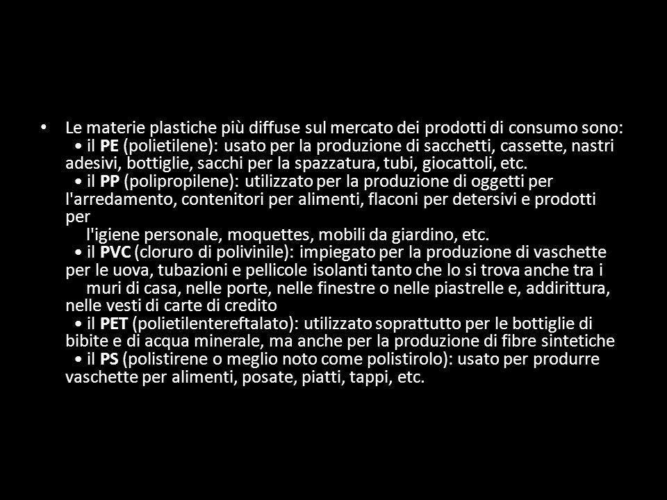 Le materie plastiche più diffuse sul mercato dei prodotti di consumo sono: il PE (polietilene): usato per la produzione di sacchetti, cassette, nastri adesivi, bottiglie, sacchi per la spazzatura, tubi, giocattoli, etc.