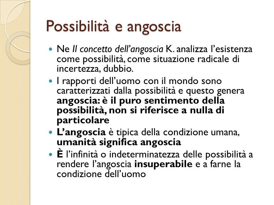 Possibilità e angoscia Ne Il concetto dell'angoscia K.