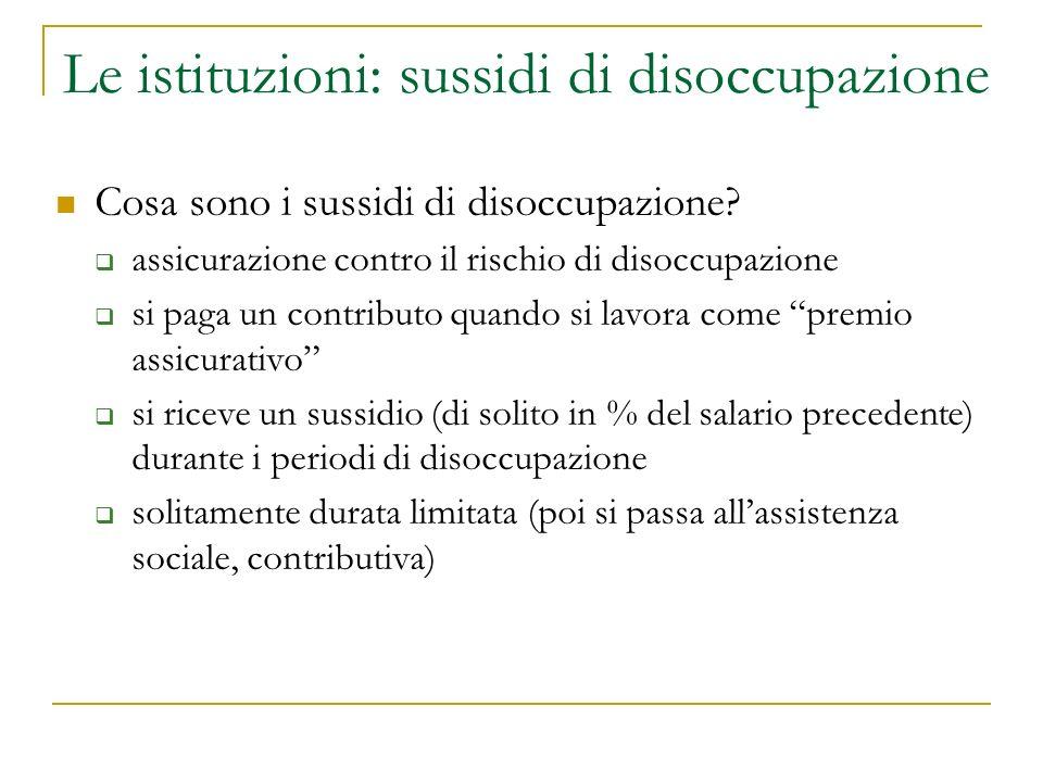 Le istituzioni: sussidi di disoccupazione Cosa sono i sussidi di disoccupazione.