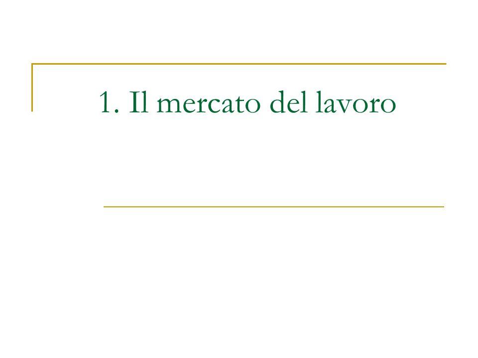 Le istituzioni: sussidi di disoccupazione in Italia Sussidi esistenti:  indennità ordinaria  indennità speciale (agricoltura e edilizia)  mobilità  cassa integrazione ordinaria e straordinaria Grande frammentazione → disuguaglianze
