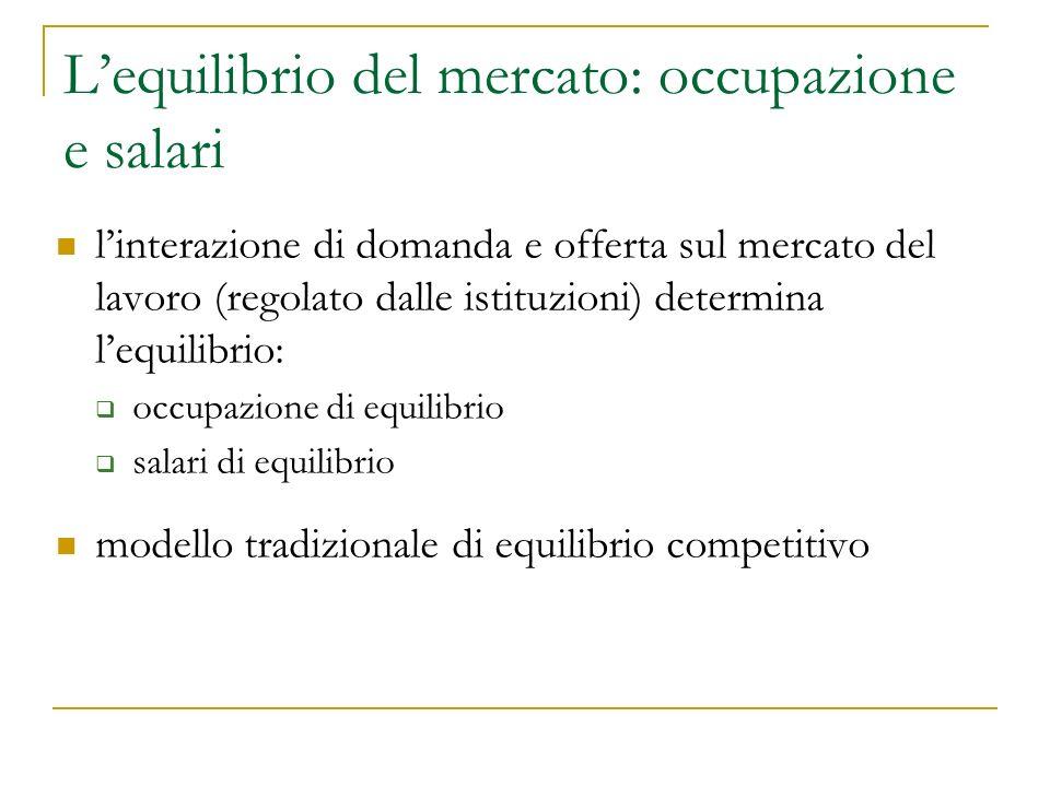 L'equilibrio del mercato: occupazione e salari l'interazione di domanda e offerta sul mercato del lavoro (regolato dalle istituzioni) determina l'equilibrio:  occupazione di equilibrio  salari di equilibrio modello tradizionale di equilibrio competitivo