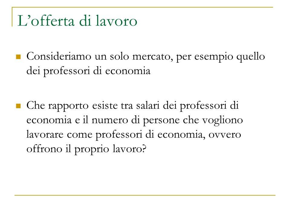 L'offerta di lavoro Consideriamo un solo mercato, per esempio quello dei professori di economia Che rapporto esiste tra salari dei professori di economia e il numero di persone che vogliono lavorare come professori di economia, ovvero offrono il proprio lavoro