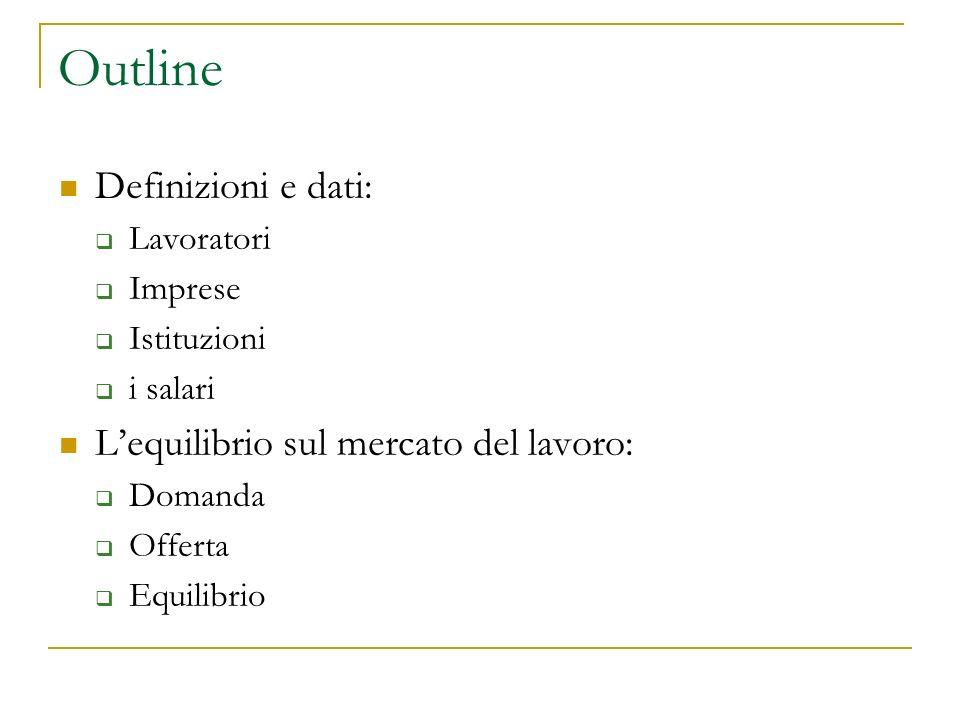 Outline Definizioni e dati:  Lavoratori  Imprese  Istituzioni  i salari L'equilibrio sul mercato del lavoro:  Domanda  Offerta  Equilibrio