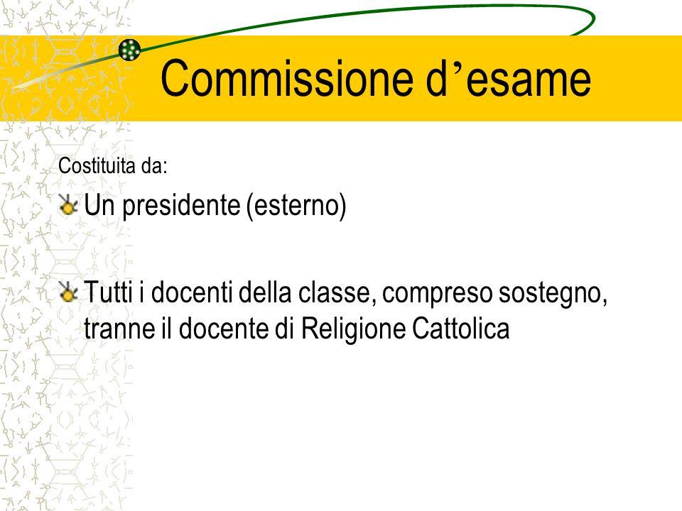 PROVE D ' ESAME Prove scritte (date stabilite dal Collegio dei Docenti): 14 giugno: ITALIANO 15 giugno: MATEMATICA 16 giugno: 1 a LINGUA COMUNITARIA: inglese 17 giugno : PROVA NAZIONALE INVALSI 18 giugno: 2 a LINGUA COMUNITARIA: francese Prova orale (date da stabilire dal presidente d ' esame): COLLOQUIO PLURIDISCIPLINARE (presumibilmente a partire dal 21 giugno)