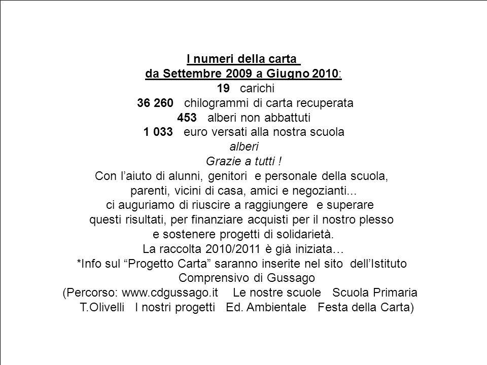 I numeri della carta da Settembre 2009 a Giugno 2010: 19 carichi 36 260 chilogrammi di carta recuperata 453 alberi non abbattuti 1 033 euro versati alla nostra scuola alberi Grazie a tutti .