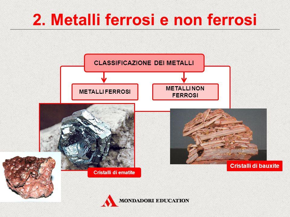 2. Metalli ferrosi e non ferrosi METALLI FERROSI METALLI NON FERROSI Cristalli di ematite CLASSIFICAZIONE DEI METALLI Cristalli di bauxite