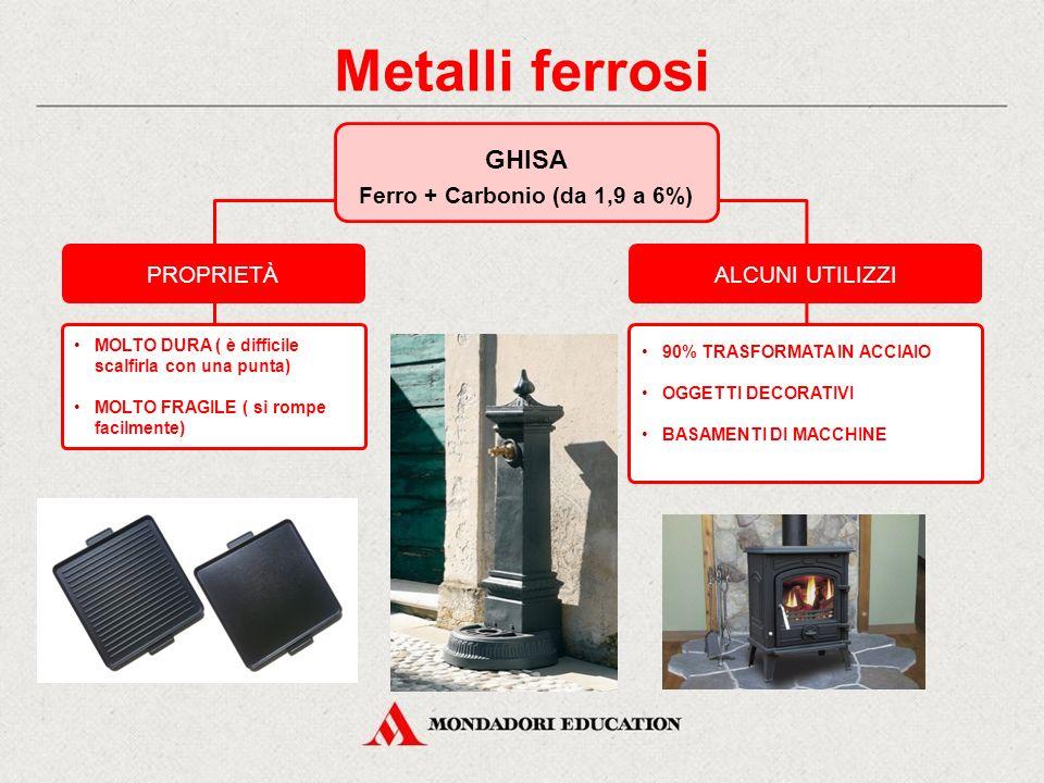 PROPRIETÀALCUNI UTILIZZI MOLTO DURA ( è difficile scalfirla con una punta) MOLTO FRAGILE ( si rompe facilmente) 90% TRASFORMATA IN ACCIAIO OGGETTI DECORATIVI BASAMENTI DI MACCHINE GHISA Ferro + Carbonio (da 1,9 a 6%) Metalli ferrosi
