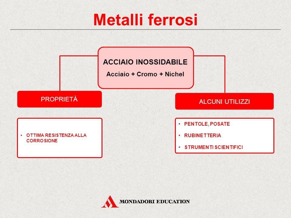 PROPRIETÀ ALCUNI UTILIZZI OTTIMA RESISTENZA ALLA CORROSIONE PENTOLE, POSATE RUBINETTERIA STRUMENTI SCIENTIFICI ACCIAIO INOSSIDABILE Acciaio + Cromo + Nichel Metalli ferrosi