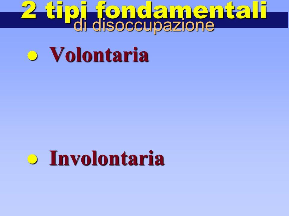 Volontaria Volontaria Involontaria Involontaria 2 tipi fondamentali di disoccupazione