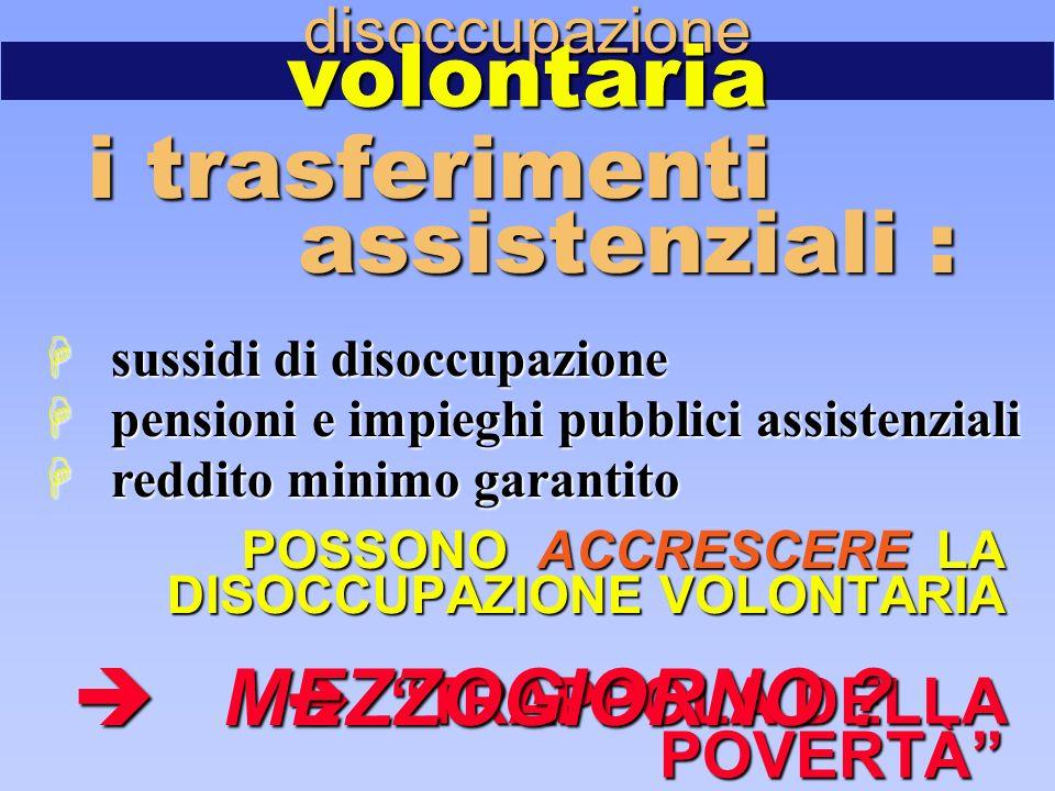 POSSONO ACCRESCERE LA DISOCCUPAZIONE VOLONTARIA disoccupazionevolontaria i trasferimenti assistenziali :  sussidi di disoccupazione  pensioni e impi