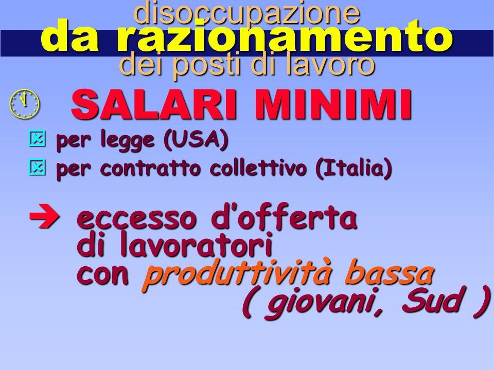 disoccupazione da razionamento dei posti di lavoro  SALARI MINIMI  per legge (USA)  per contratto collettivo (Italia)  eccesso d'offerta di lavoratori con produttività bassa ( giovani, Sud )