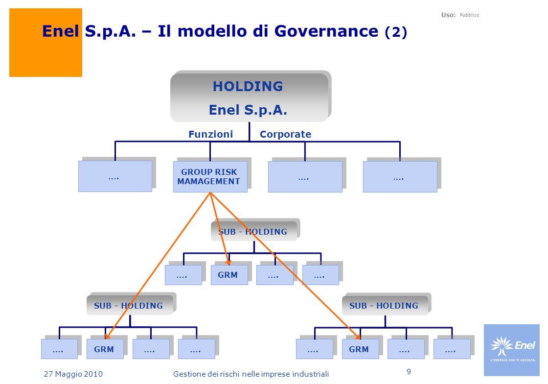 27 Maggio 2010 Uso: Pubblico Gestione dei rischi nelle imprese industriali 9 Funzioni Corporate Enel S.p.A.